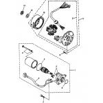 Generator   Starting Motor